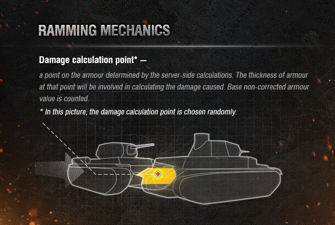 Tank calculator world of tanks