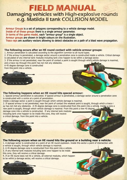 World of Tanks Paper_back_matilda_damage_02_eng_500x700